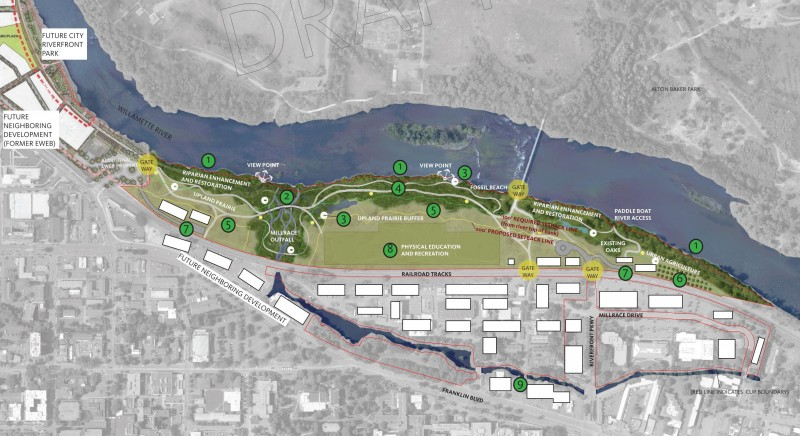 UO North Campus CUP Riverfront Conceptual Design Example