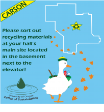 Carson Recycling Site Map