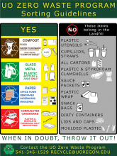 Zero Waste Yes No Guidelines